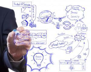 man drawing idea board of business strategy process, brading  an